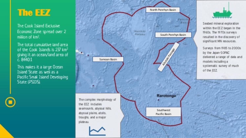 EEZ Cook Islands